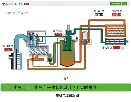 空压机变频机与电机接线图
