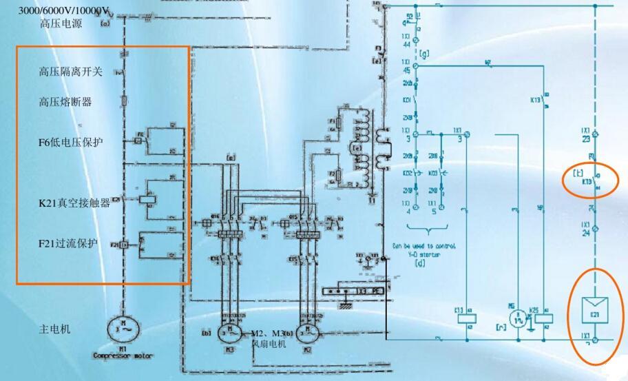 6)高压柜内发出的低电压,过流保护信号必须送给空气压缩机电脑